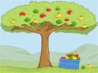 Apple HarvestHacked