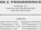 Idle ProgrammerHacked